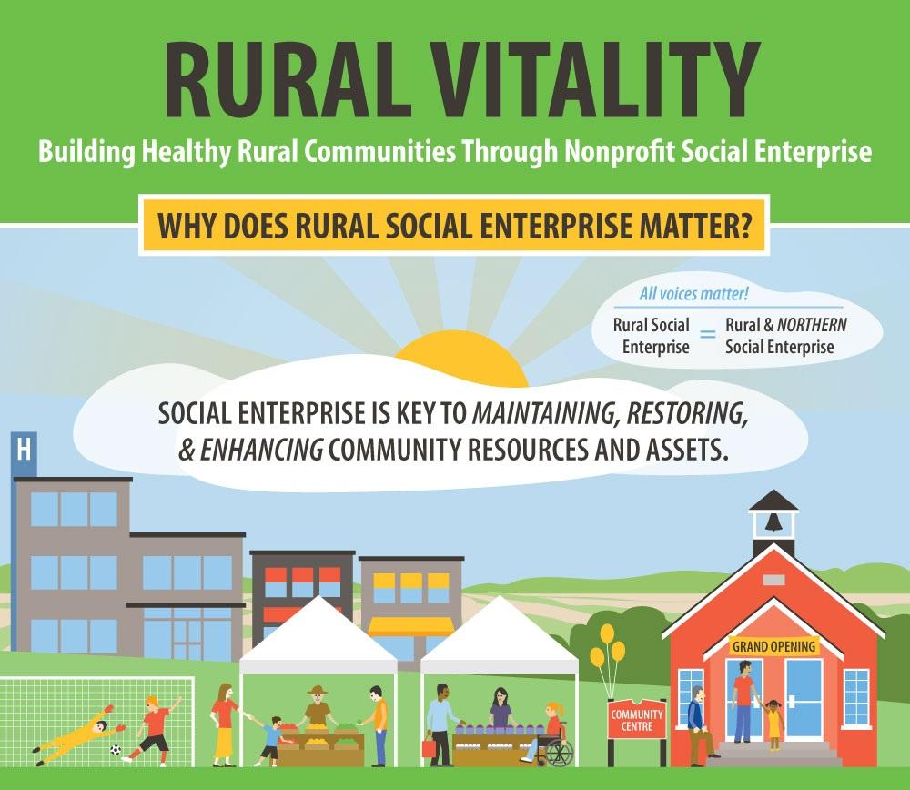 Rural Vitality - Header